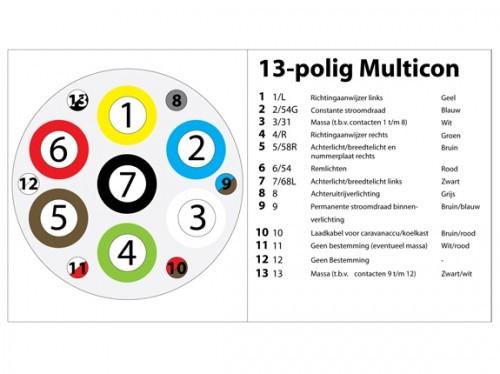 13-polige Multicon stekker